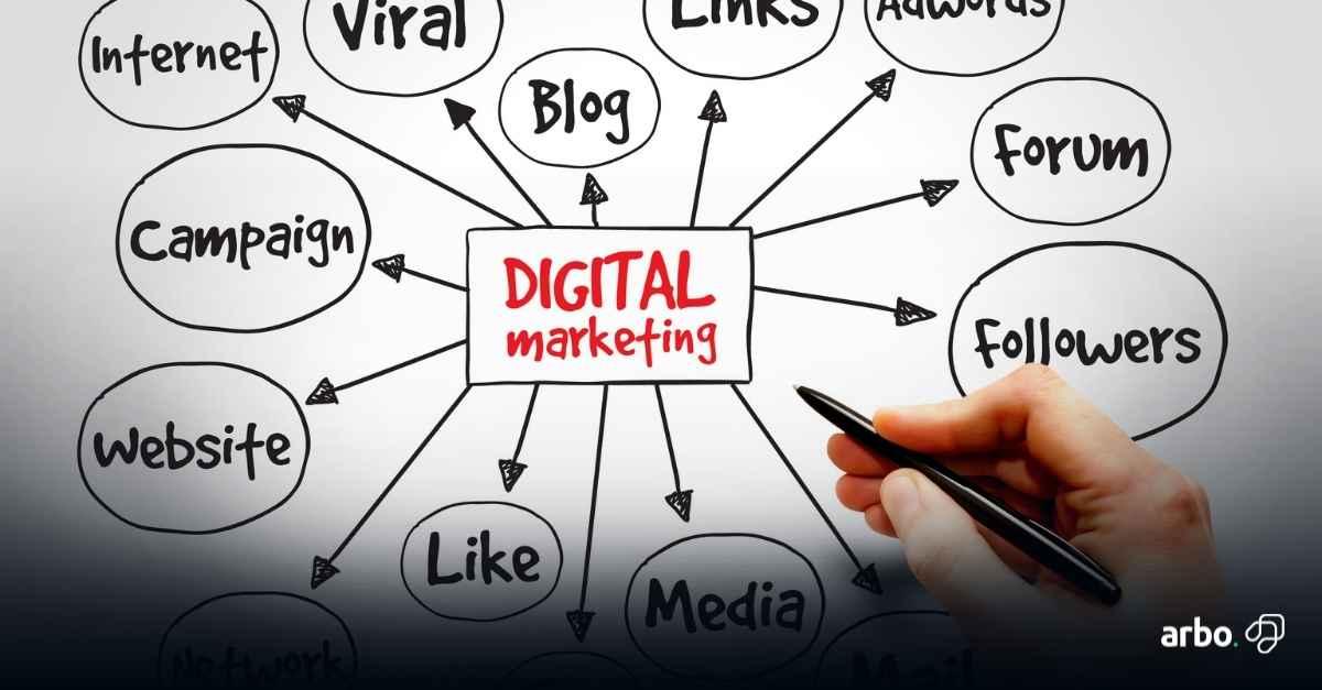ações de marketing digital